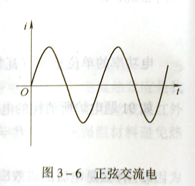 什么是正弦交流电?什么是三相交流电?